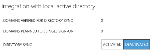 The 'integration with local active directory' section of the directory integration settings of an Azure Active Directory tenant