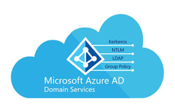 Active Directory-as-a-Service (click for larger picture)