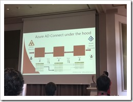 Azure AD Connect under the Hood (click for larger photo by Ralph Eckhard)