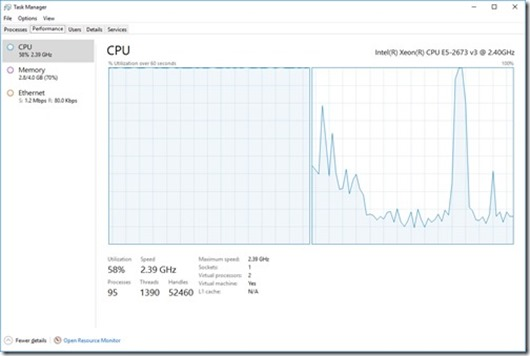 Sizing Domain Controllers correctly on VMware vSphere - The