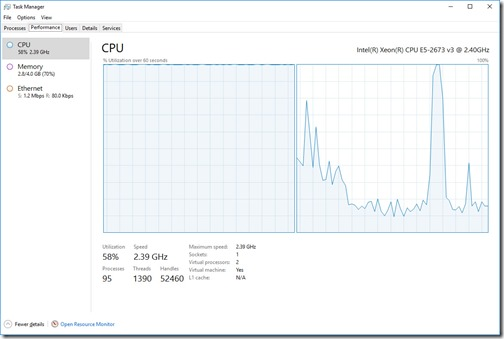 CPU 0 at 100% but CPU1 just doing its business. Something's wrong here... (click for original screenshot)