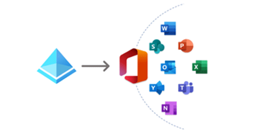 Office 365 in Conditional Access