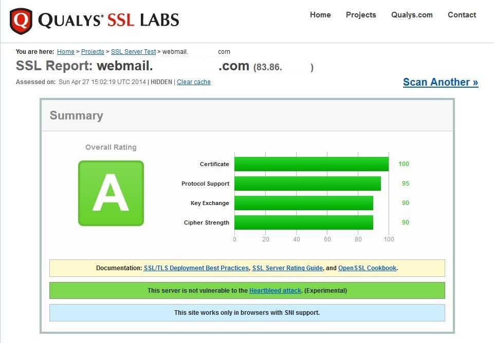 KEMP LoadMaster vs IIS 8 0 ARR: a note on security